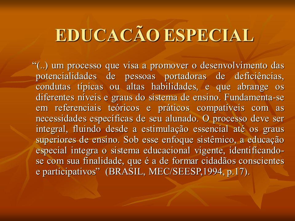 EDUCACÃO ESPECIAL (..) um processo que visa a promover o desenvolvimento das potencialidades de pessoas portadoras de deficiências, condutas típicas o