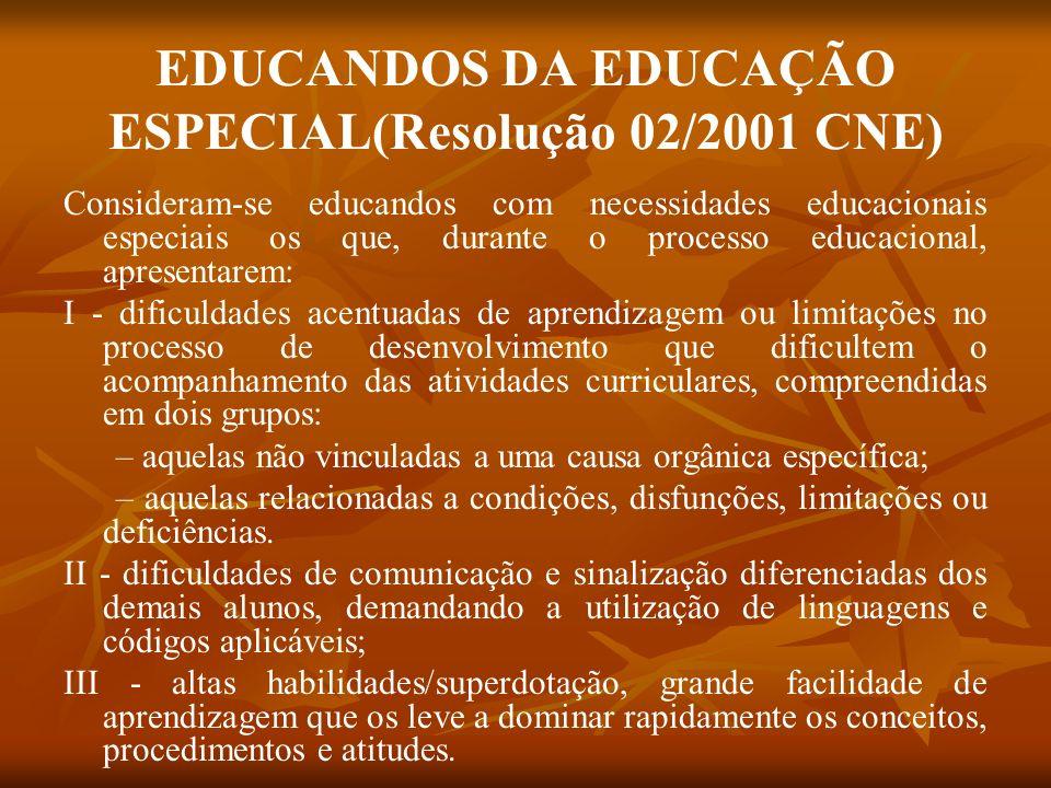 EDUCANDOS DA EDUCAÇÃO ESPECIAL(Resolução 02/2001 CNE) Consideram-se educandos com necessidades educacionais especiais os que, durante o processo educa