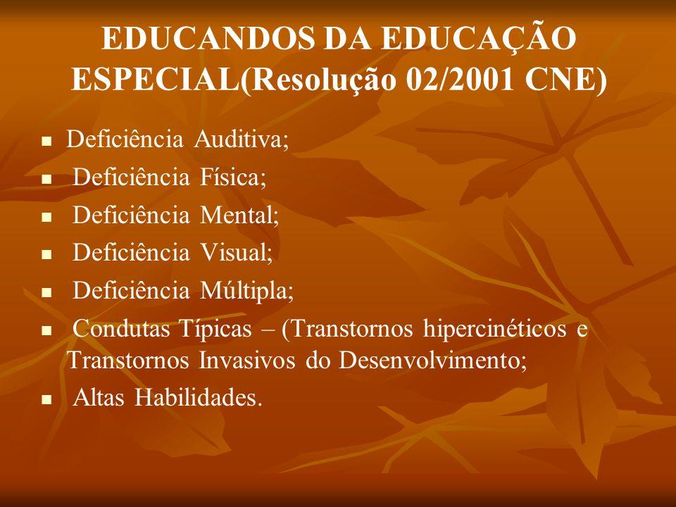 EDUCANDOS DA EDUCAÇÃO ESPECIAL(Resolução 02/2001 CNE) Deficiência Auditiva; Deficiência Física; Deficiência Mental; Deficiência Visual; Deficiência Mú