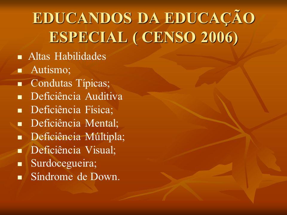 EDUCANDOS DA EDUCAÇÃO ESPECIAL ( CENSO 2006) Altas Habilidades Autismo; Condutas Típicas; Deficiência Auditiva Deficiência Física; Deficiência Mental;