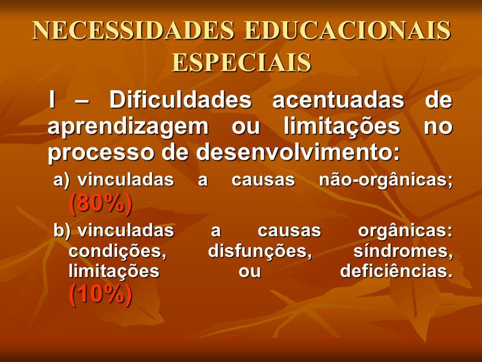 NECESSIDADES EDUCACIONAIS ESPECIAIS I – Dificuldades acentuadas de aprendizagem ou limitações no processo de desenvolvimento: I – Dificuldades acentua