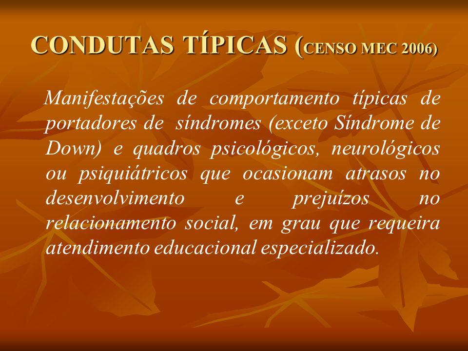 CONDUTAS TÍPICAS ( CENSO MEC 2006) Manifestações de comportamento típicas de portadores de síndromes (exceto Síndrome de Down) e quadros psicológicos,