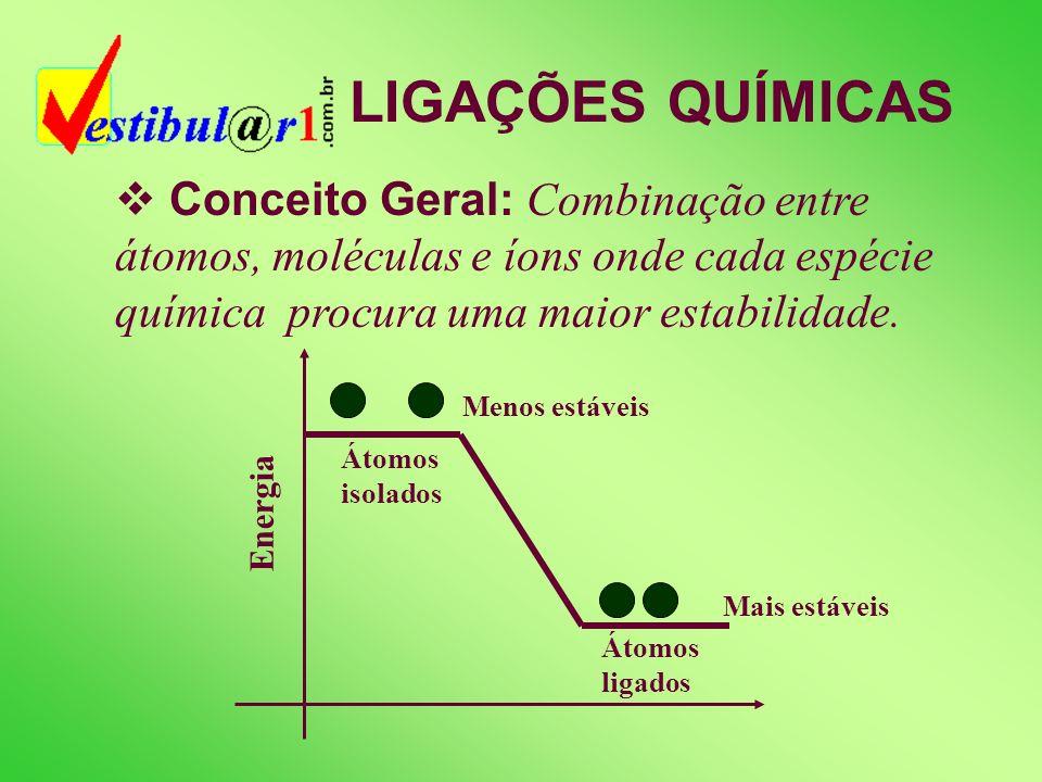 Características dos Metais Sólidos a temperatura ambiente, exceção do Hg (líquido).