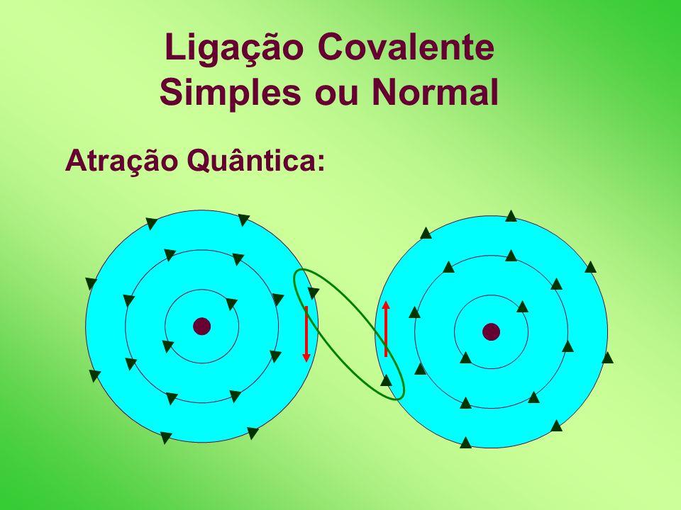 Ligação Covalente Simples ou Normal Configuração dos Átomos: