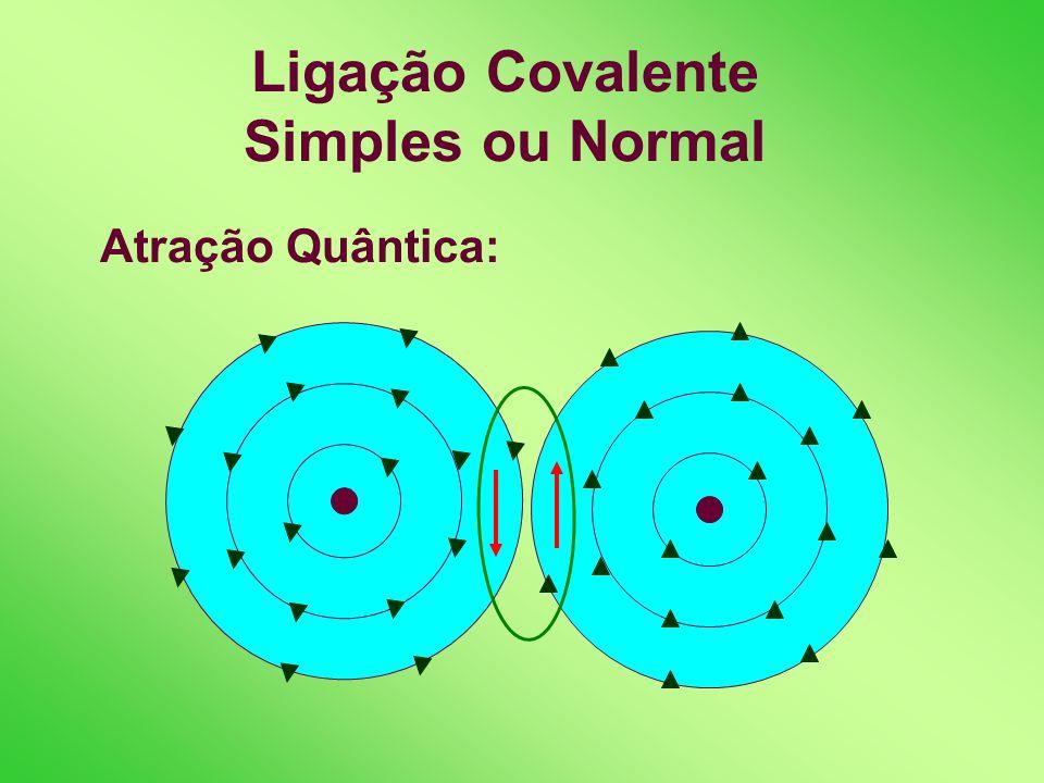 Ligação Covalente Simples ou Normal Atração Quântica: