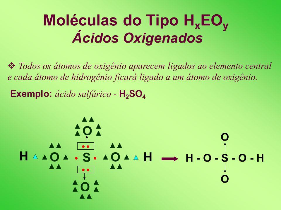 NÚMERO DE VALÊNCIA Definição: número de ligações covalentes normais e dativas que um átomo é capaz de formar. Valências dos grupos A