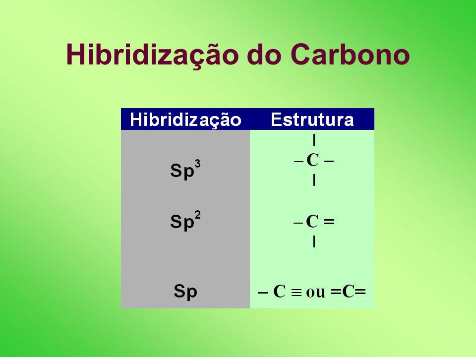 Exemplos de Hibridização O átomo híbrido não completa o seu octeto. FB F F F - B - F F BeF 2 FBeF F - Be - F BF 3