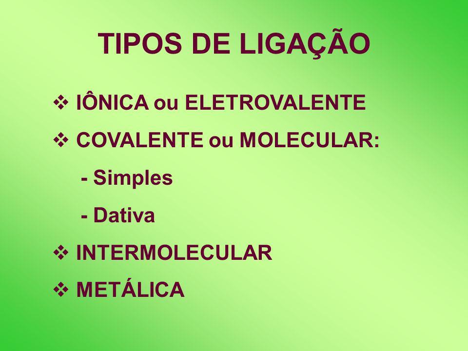 TIPOS DE LIGAÇÃO IÔNICA ou ELETROVALENTE COVALENTE ou MOLECULAR: - Simples - Dativa INTERMOLECULAR METÁLICA