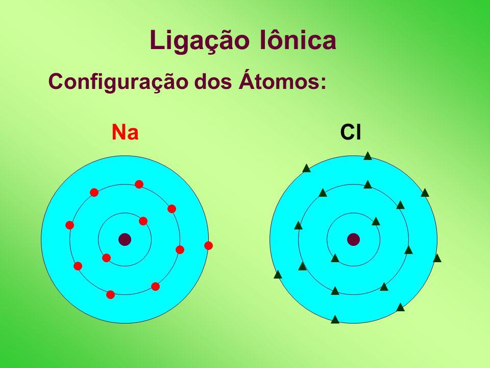 LIGAÇÃO IÔNICA Definição: elétrons são transferidos de um átomo para outro dando origem a íons de cargas contrárias que se atraem. Exemplo: formação d