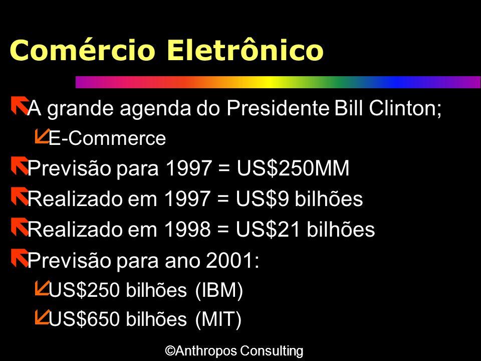 Comércio Eletrônico ë A grande agenda do Presidente Bill Clinton; å E-Commerce ë Previsão para 1997 = US$250MM ë Realizado em 1997 = US$9 bilhões ë Re