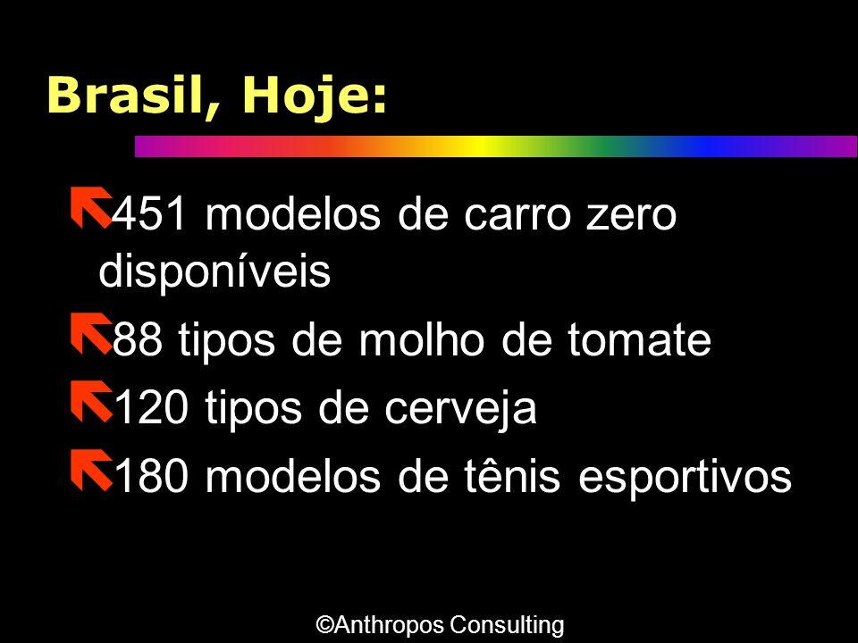 Brasil, Hoje: ë 451 modelos de carro zero disponíveis ë 88 tipos de molho de tomate ë 120 tipos de cerveja ë 180 modelos de tênis esportivos ©Anthropo