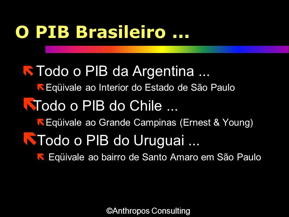 O PIB Brasileiro... ë Todo o PIB da Argentina... ëEqüivale ao Interior do Estado de São Paulo ë Todo o PIB do Chile... ëEqüivale ao Grande Campinas (E