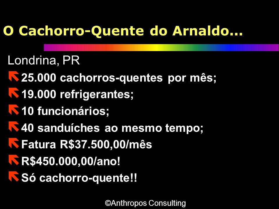 O Cachorro-Quente do Arnaldo... Londrina, PR ë 25.000 cachorros-quentes por mês; ë 19.000 refrigerantes; ë 10 funcionários; ë 40 sanduíches ao mesmo t