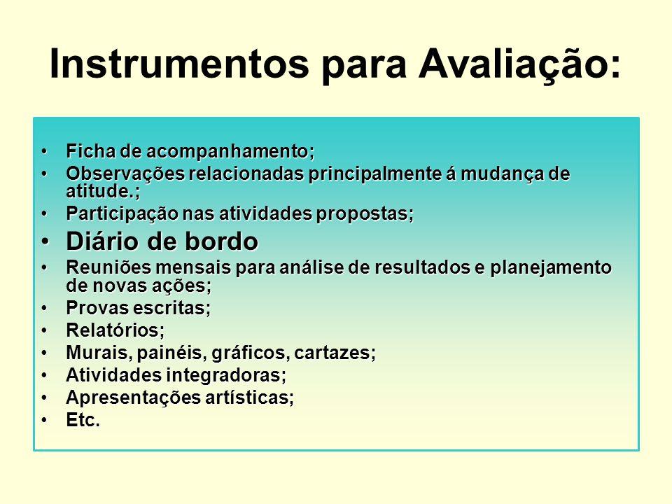 Instrumentos para Avaliação: Ficha de acompanhamento; Observações relacionadas principalmente á mudança de atitude.; Participação nas atividades propo