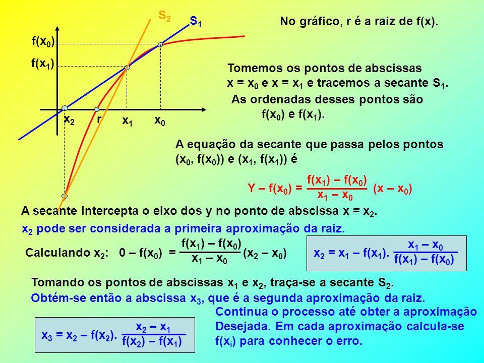 EXEMPLO Resolver a equação 1,6x 2 = 9,43x -10,362, com erro inferior a 0,001, usando o processo de truncamento.