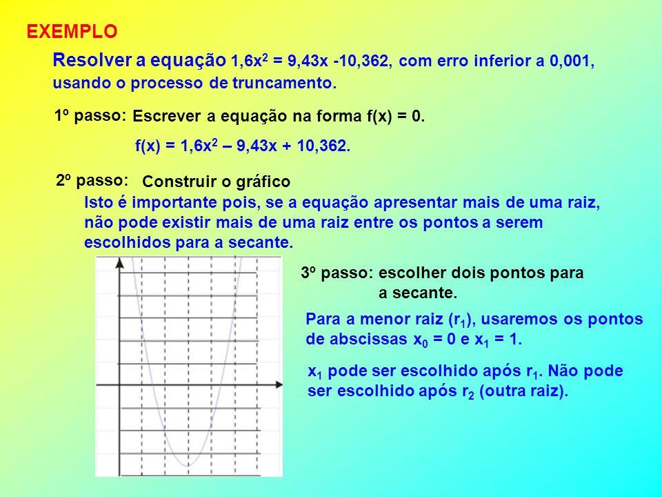 4º passo: Determinar as ordenadas f(x 0 ) e f(x 1 ) relativas aos pontos escolhidos.