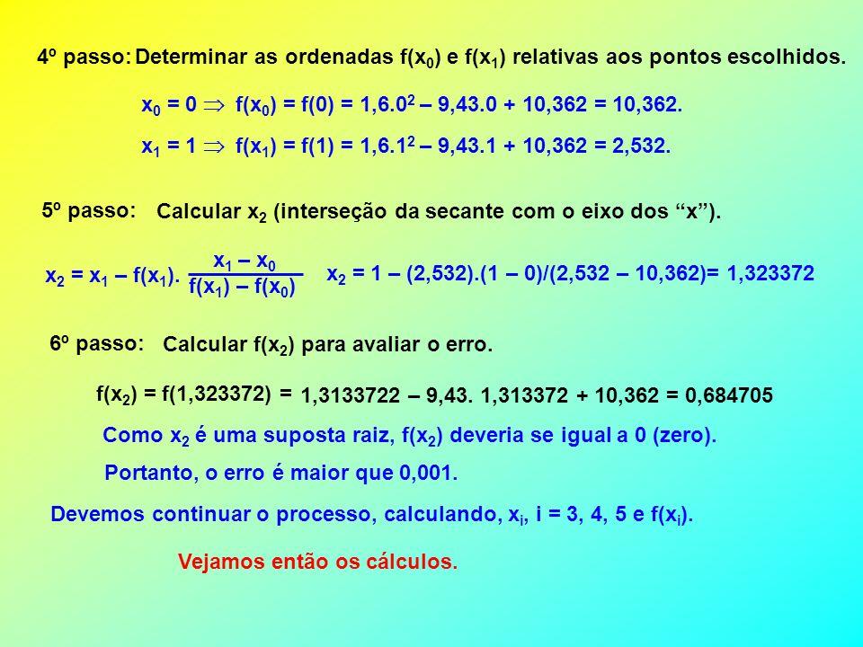 x 3 = x 2 – f(x 2 ).