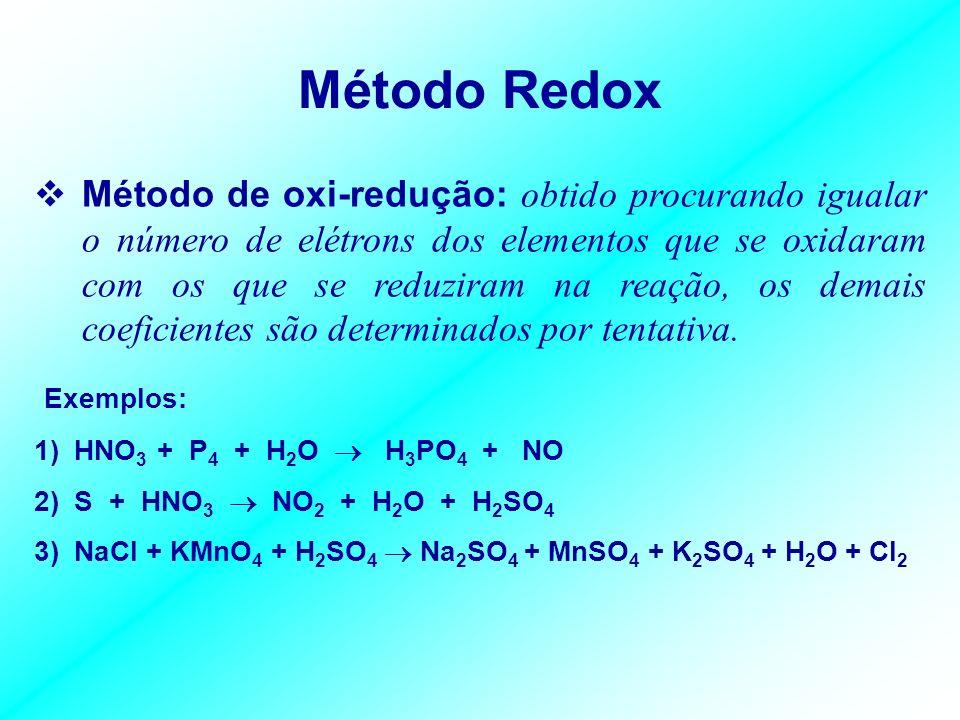 Balanceamento de Equações Definição: determinação dos coeficientes, proporção molar, das substâncias envolvidas na reação. Método das tentativas: Exem