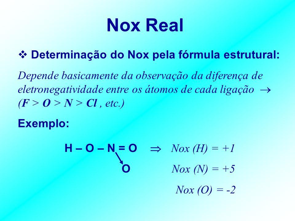 NÚMERO DE OXIDAÇÃO Definição 1: carga real ou relativa de um elemento em um composto. Exemplos: 1) Compostos iônicos: Na + Cl - Nox (Na + ) = +1 e Nox
