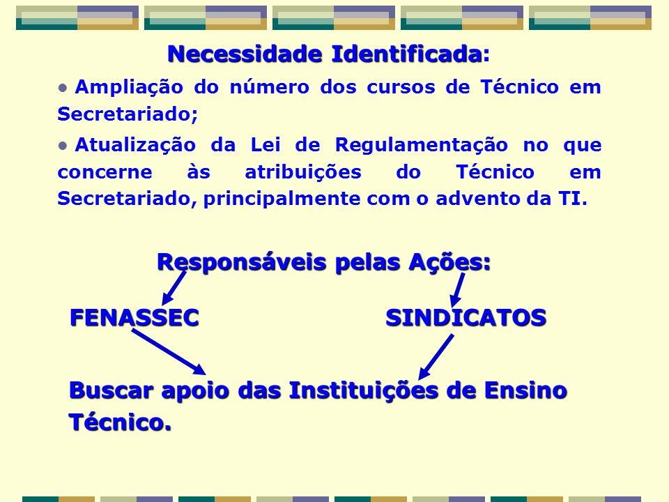Necessidade Identificada Necessidade Identificada: Ampliação do número dos cursos de Técnico em Secretariado; Atualização da Lei de Regulamentação no