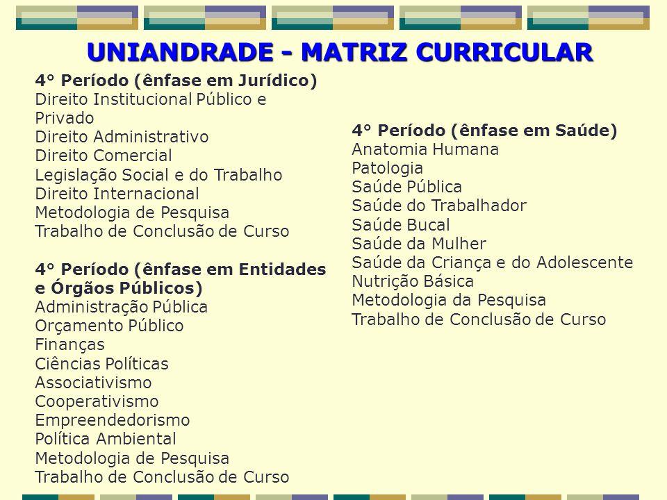 UNIANDRADE - MATRIZ CURRICULAR 4° Período (ênfase em Jurídico) Direito Institucional Público e Privado Direito Administrativo Direito Comercial Legisl