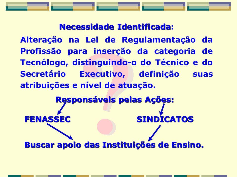 Necessidade Identificada Necessidade Identificada: Alteração na Lei de Regulamentação da Profissão para inserção da categoria de Tecnólogo, distinguin