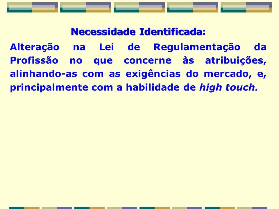 Necessidade Identificada Necessidade Identificada: Alteração na Lei de Regulamentação da Profissão no que concerne às atribuições, alinhando-as com as