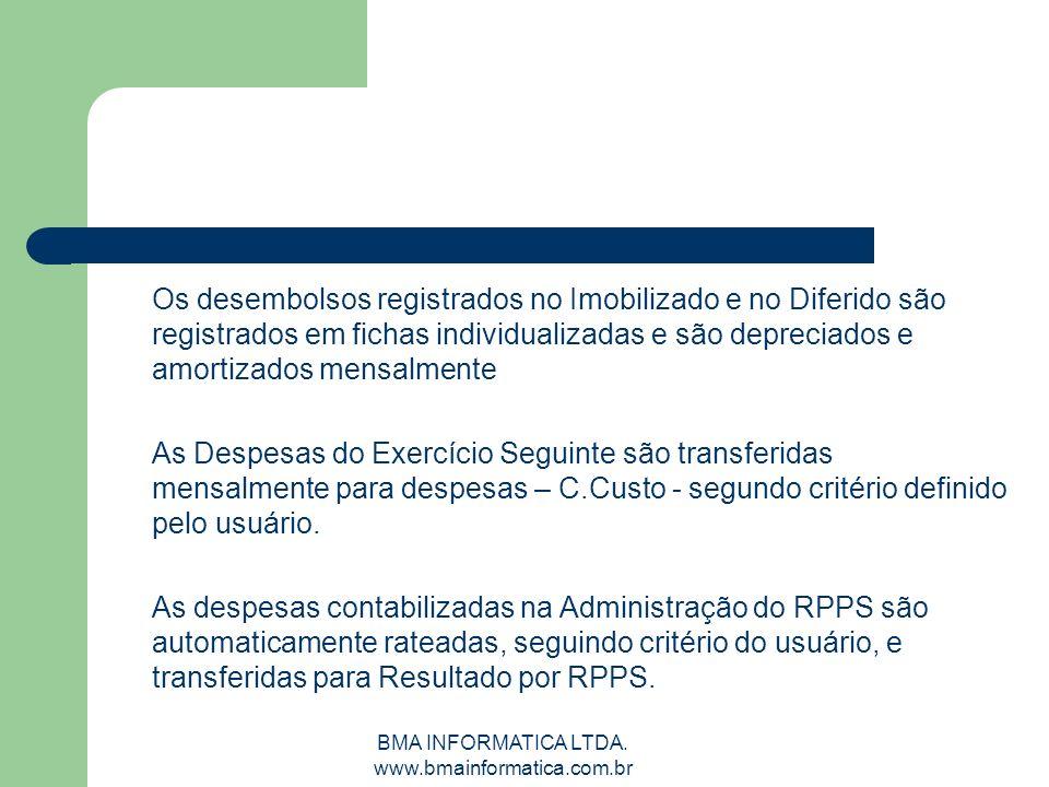 BMA INFORMATICA LTDA. www.bmainformatica.com.br Os desembolsos registrados no Imobilizado e no Diferido são registrados em fichas individualizadas e s