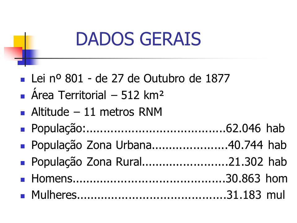 DADOS GERAIS Lei nº 801 - de 27 de Outubro de 1877 Área Territorial – 512 km² Altitude – 11 metros RNM População:.....................................