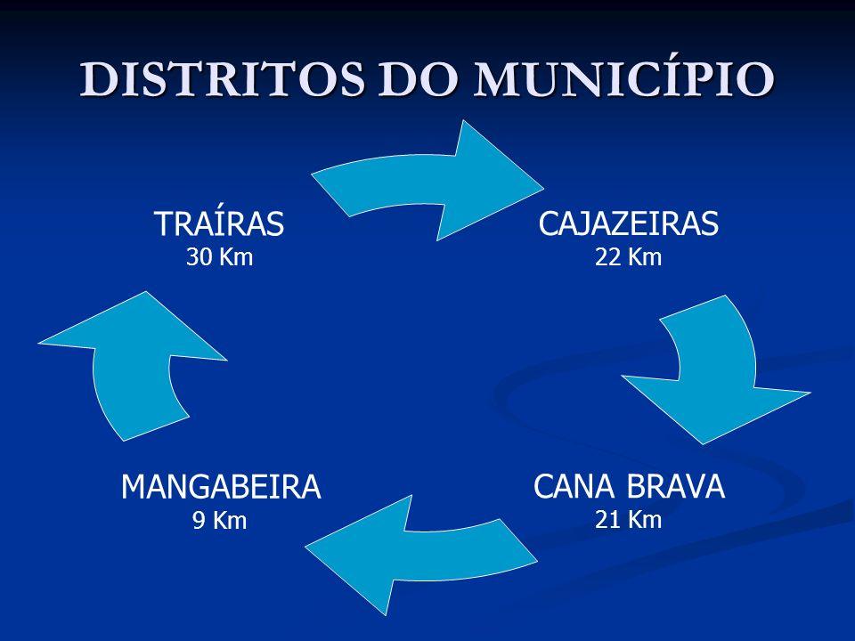 DISTRITOS DO MUNICÍPIO CAJAZEIRAS 22 Km CANA BRAVA 21 Km MANGABEIRA 9 Km TRAÍRAS 30 Km