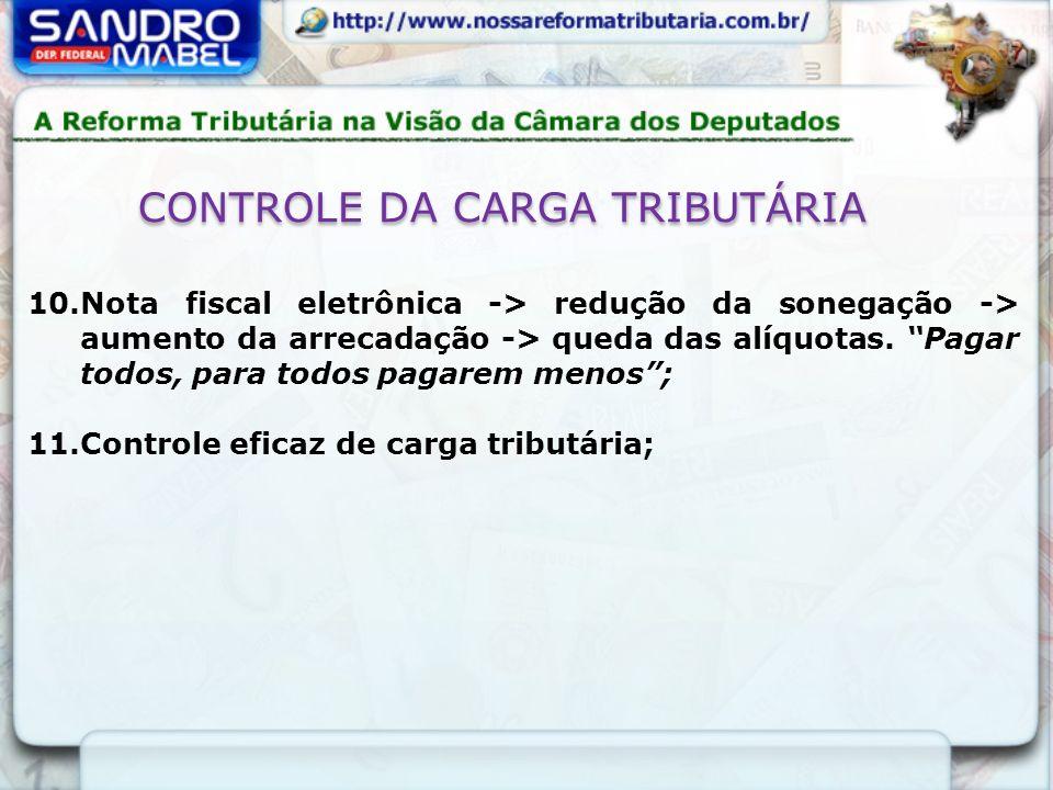 CONTROLE DA CARGA TRIBUTÁRIA 10.Nota fiscal eletrônica -> redução da sonegação -> aumento da arrecadação -> queda das alíquotas. Pagar todos, para tod