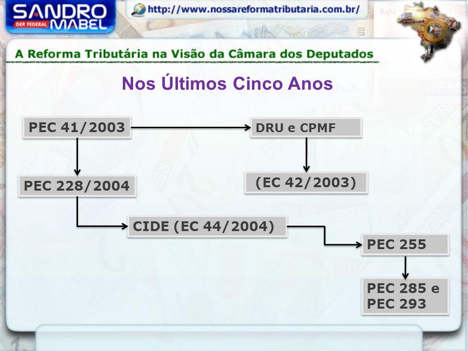 PEC 41/2003 DRU e CPMF PEC 228/2004 CIDE (EC 44/2004) PEC 255 PEC 285 e PEC 293 PEC 285 e PEC 293 (EC 42/2003) Nos Últimos Cinco Anos
