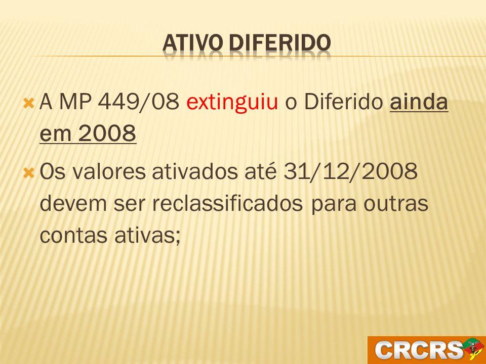 Contas do Balanço Patrimonial Imobilizado Custo120.000,00 Depreciação acumulada(36.000,00) Leasing a pagar0,00 Provisão IRPJ e CSLL9.520,00 Contas de Resultado Despesa- Provisão IRPJ e CSLL9.520,00 Despesas – Encargos financeiros5.600,00 Despesa – Depreciação 200812.000,00 Reflexos em 2008