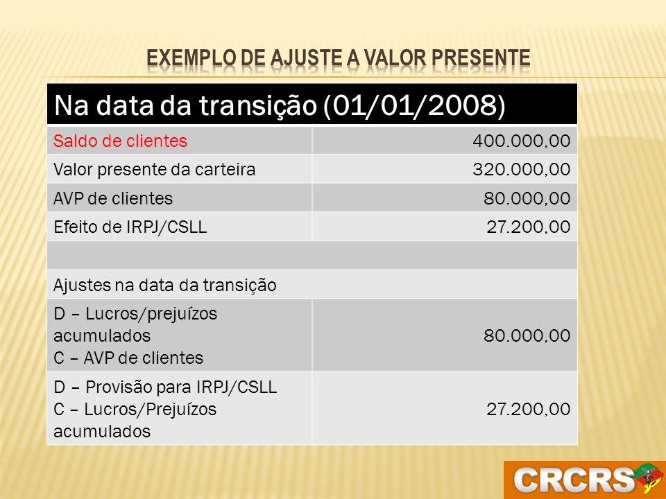 Na data de transição A contrapartida dos valores ajustados relativos aos saldo de abertura devem ser apropriados em lucros/prejuízos acumulados, líquido dos efeitos tributários.