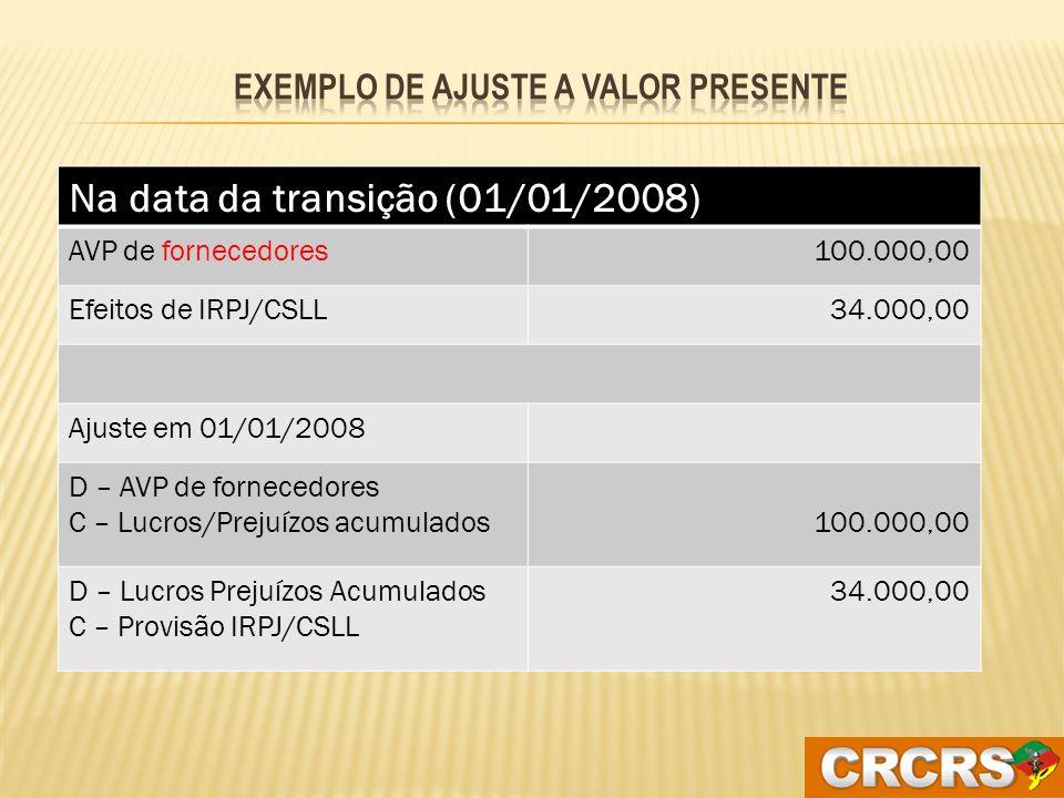 Na data da transição (01/01/2008) Saldo de clientes400.000,00 Valor presente da carteira320.000,00 AVP de clientes80.000,00 Efeito de IRPJ/CSLL27.200,00 Ajustes na data da transição D – Lucros/prejuízos acumulados C – AVP de clientes 80.000,00 D – Provisão para IRPJ/CSLL C – Lucros/Prejuízos acumulados 27.200,00