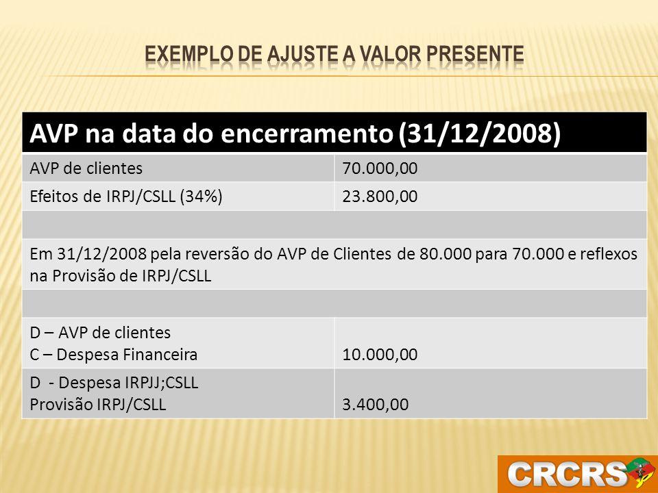 Na data da transição (01/01/2008) AVP de fornecedores100.000,00 Efeitos de IRPJ/CSLL34.000,00 Ajuste em 01/01/2008 D – AVP de fornecedores C – Lucros/Prejuízos acumulados100.000,00 D – Lucros Prejuízos Acumulados C – Provisão IRPJ/CSLL 34.000,00