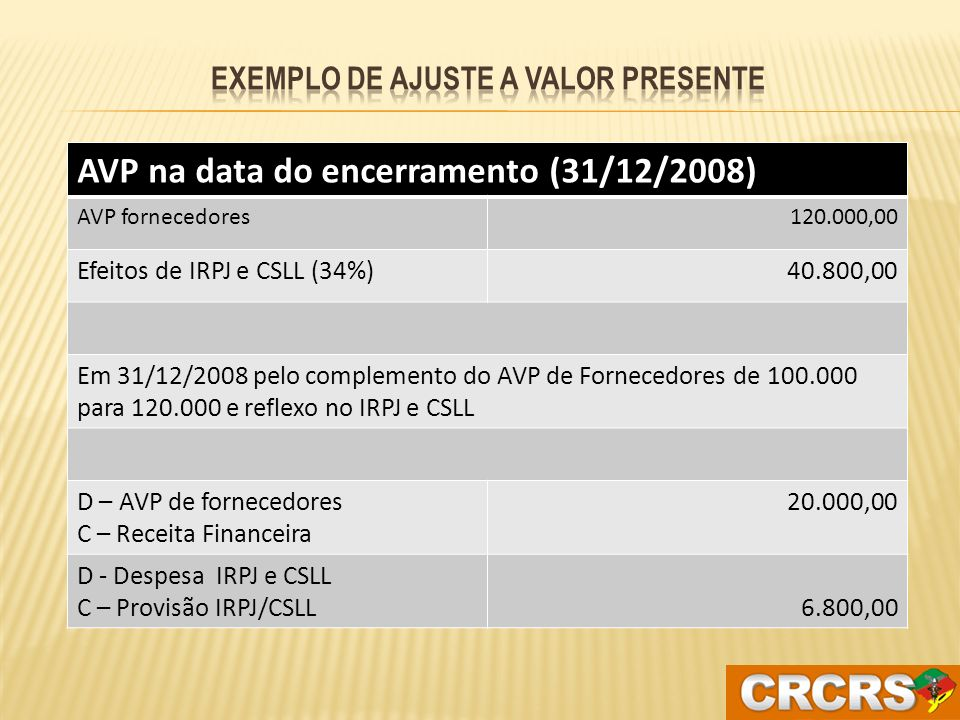AVP na data do encerramento (31/12/2008) AVP de clientes70.000,00 Efeitos de IRPJ/CSLL (34%)23.800,00 Em 31/12/2008 pela reversão do AVP de Clientes de 80.000 para 70.000 e reflexos na Provisão de IRPJ/CSLL D – AVP de clientes C – Despesa Financeira10.000,00 D - Despesa IRPJJ;CSLL Provisão IRPJ/CSLL3.400,00