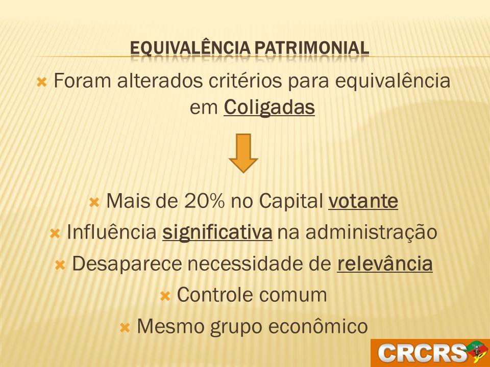 Reflexo dos Efeitos 01/01/200831/12/2008 Saldo AVP Clientes(80.000,00)(70.000,00) Saldo AVP Fornecedores(100.000,00)(120.000,00) Líquido20.000,0050.000,00 Provisão IRPJ/CSLL6.800,0017.000,00 Efeito em Lucro/Prejuízos Acumulados13.200,0033.000,00 Efeito Despesa Financeira - Reversão AVP Clientes10.000,00 Efeito Receita Financeira – Reversão AVP Fornecedores20.000,00 Efeito despesa IRPJ/CSLL(10.200,00