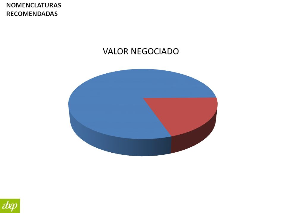 VALOR NEGOCIADO NOMENCLATURAS RECOMENDADAS