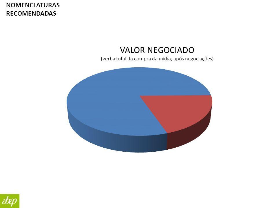 VALOR NEGOCIADO (verba total da compra da mídia, após negociações) NOMENCLATURAS RECOMENDADAS