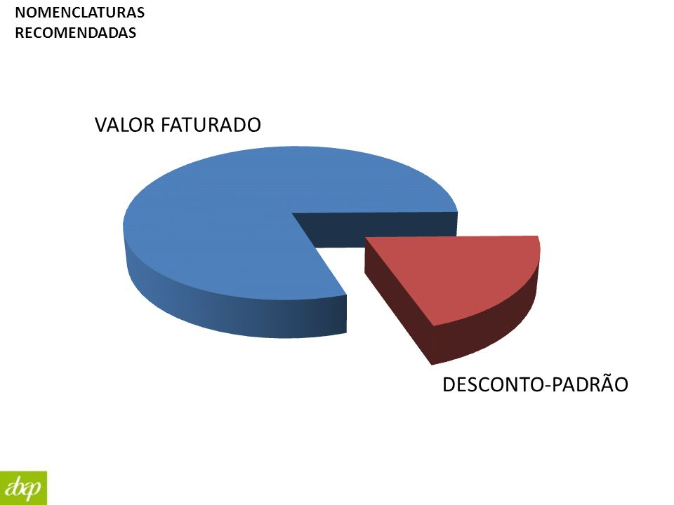 VALOR FATURADO DESCONTO-PADRÃO NOMENCLATURAS RECOMENDADAS