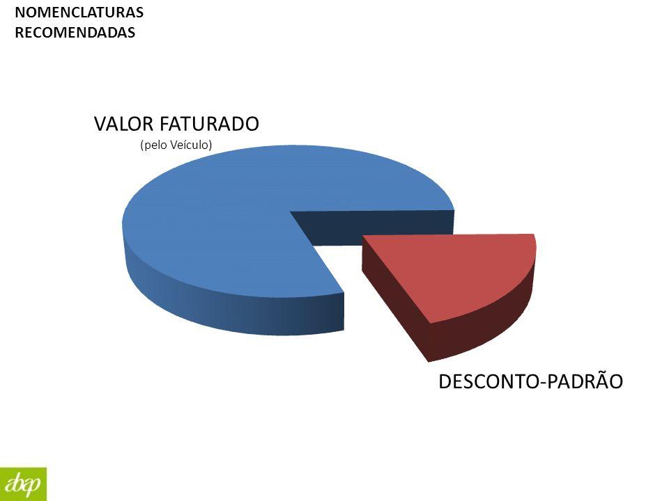VALOR FATURADO (pelo Veículo) DESCONTO-PADRÃO NOMENCLATURAS RECOMENDADAS