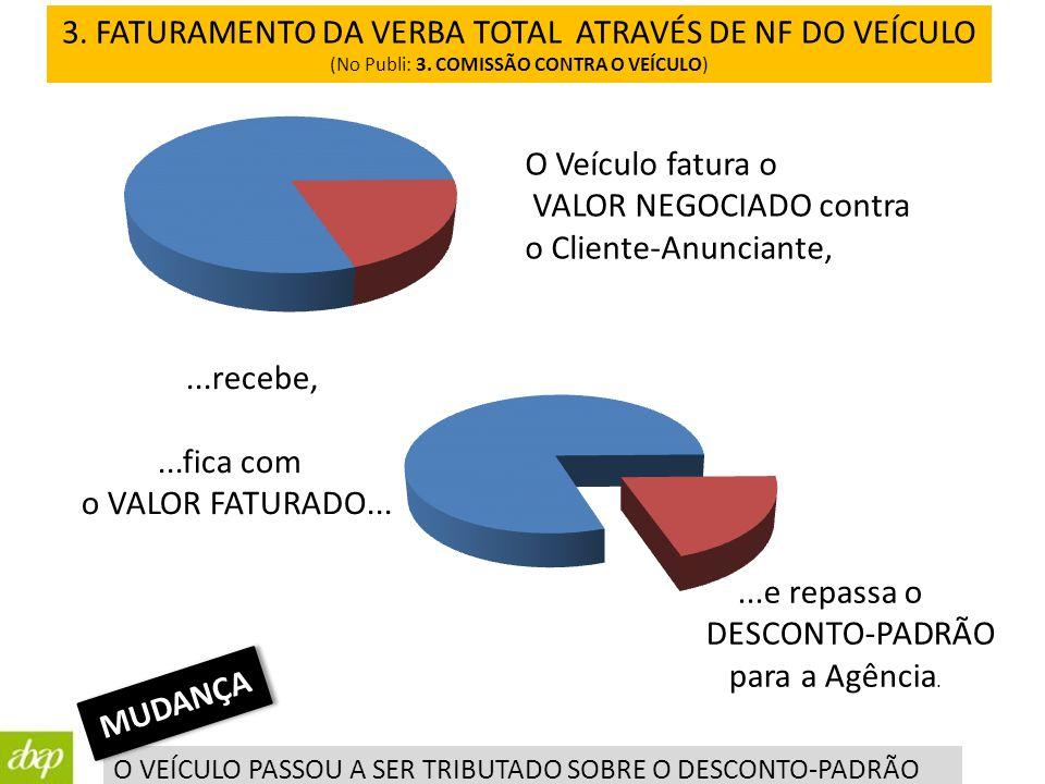 3. FATURAMENTO DA VERBA TOTAL ATRAVÉS DE NF DO VEÍCULO (No Publi: 3. COMISSÃO CONTRA O VEÍCULO) O Veículo fatura o VALOR NEGOCIADO contra o Cliente-An