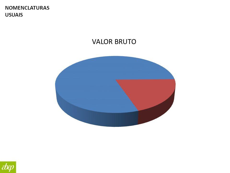 VALOR BRUTO NOMENCLATURAS USUAIS