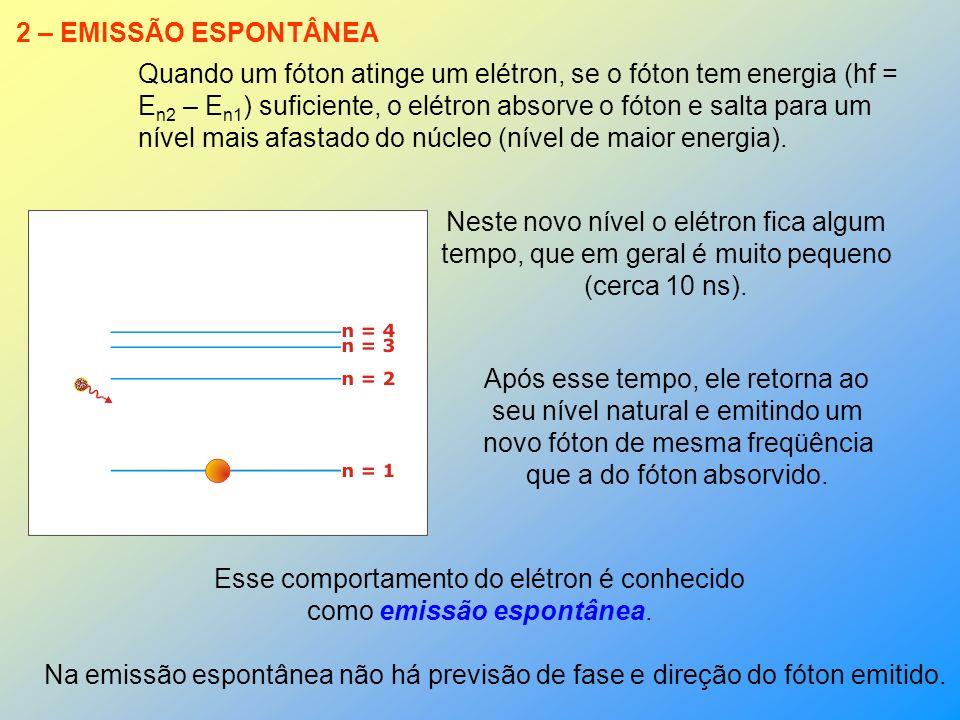 1 - INTRODUÇÃO O raio laser é uma radiação eletromagnética que pode ser visível ou não ao olho humano. Laser é um anagrama da frase light amplificatio