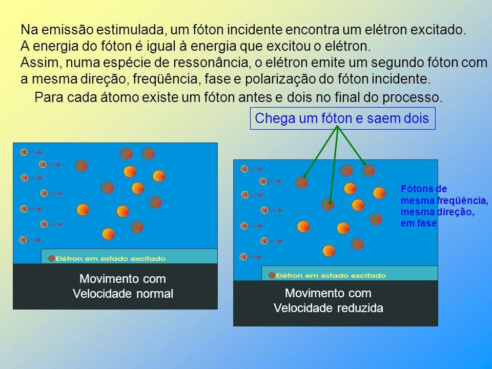 Há átomos dotados de uma particular estrutura de níveis energéticos, tal que a excitação acarreta uma situação menos instável. 3 –EMISSÃO ESTIMULADA U