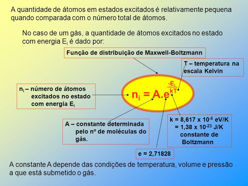 Na emissão estimulada, um fóton incidente encontra um elétron excitado. A energia do fóton é igual à energia que excitou o elétron. Assim, numa espéci
