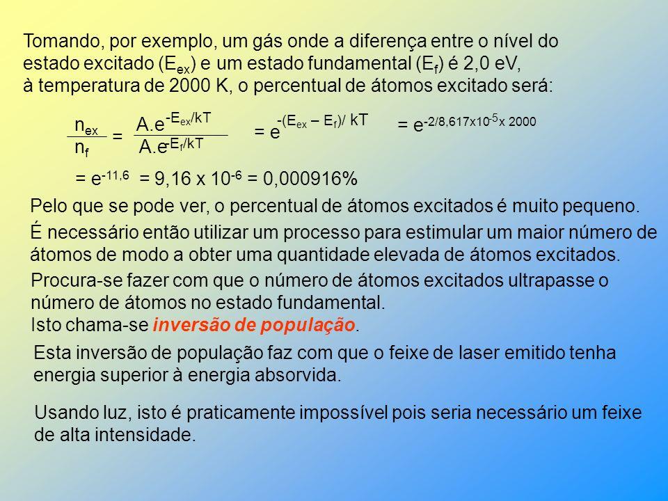 A quantidade de átomos em estados excitados é relativamente pequena quando comparada com o número total de átomos. No caso de um gás, a quantidade de