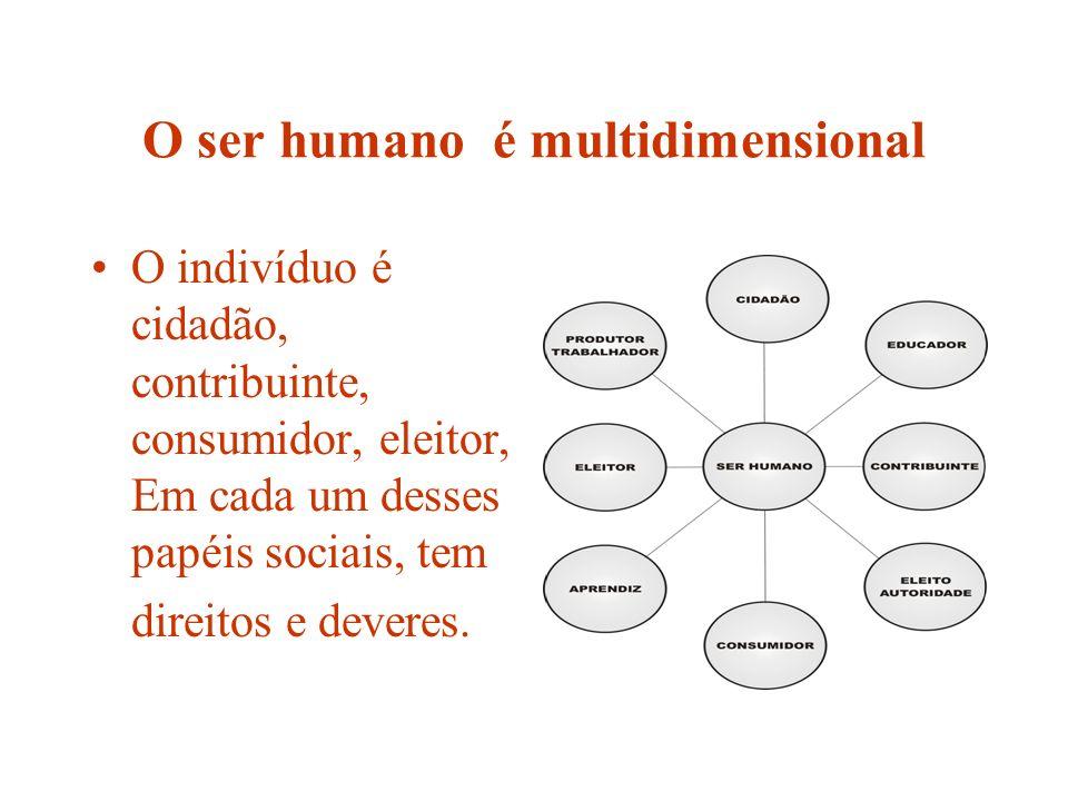 O ser humano é multidimensional O indivíduo é cidadão, contribuinte, consumidor, eleitor, Em cada um desses papéis sociais, tem direitos e deveres.