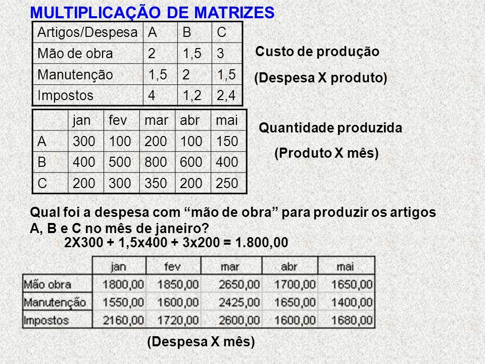 MULTIPLICAÇÃO DE MATRIZES janfevmarabrmai A300100200100150 B400500800600400 C200300350200250 Artigos/DespesaABC Mão de obra21,53 Manutenção1,52 Impostos41,22,4 Custo de produção Quantidade produzida Qual foi a despesa com mão de obra para produzir os artigos A, B e C no mês de janeiro.